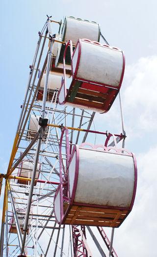 Ferris Wheel, Cuanajo