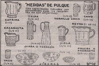 Medidas de Pulque