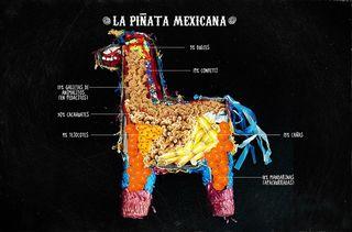 Anatomía de la Piñata 2