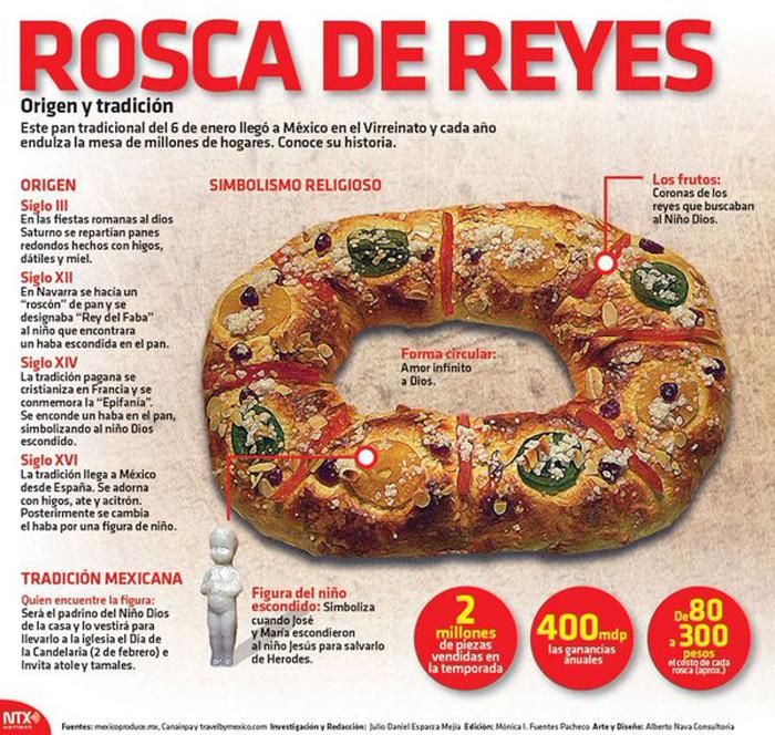 Rosca de Reyes 2015